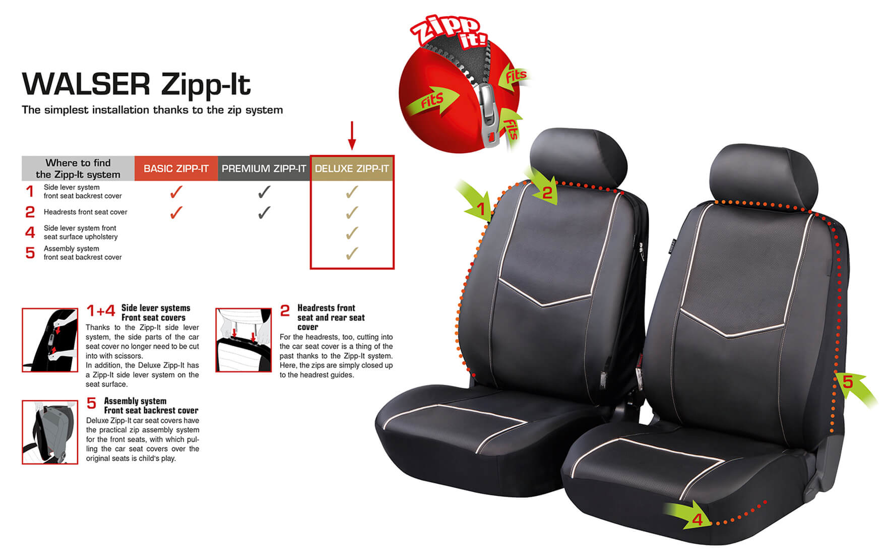 zipp it deluxe front car seat covers york made of artificial leather leatherette car seat. Black Bedroom Furniture Sets. Home Design Ideas