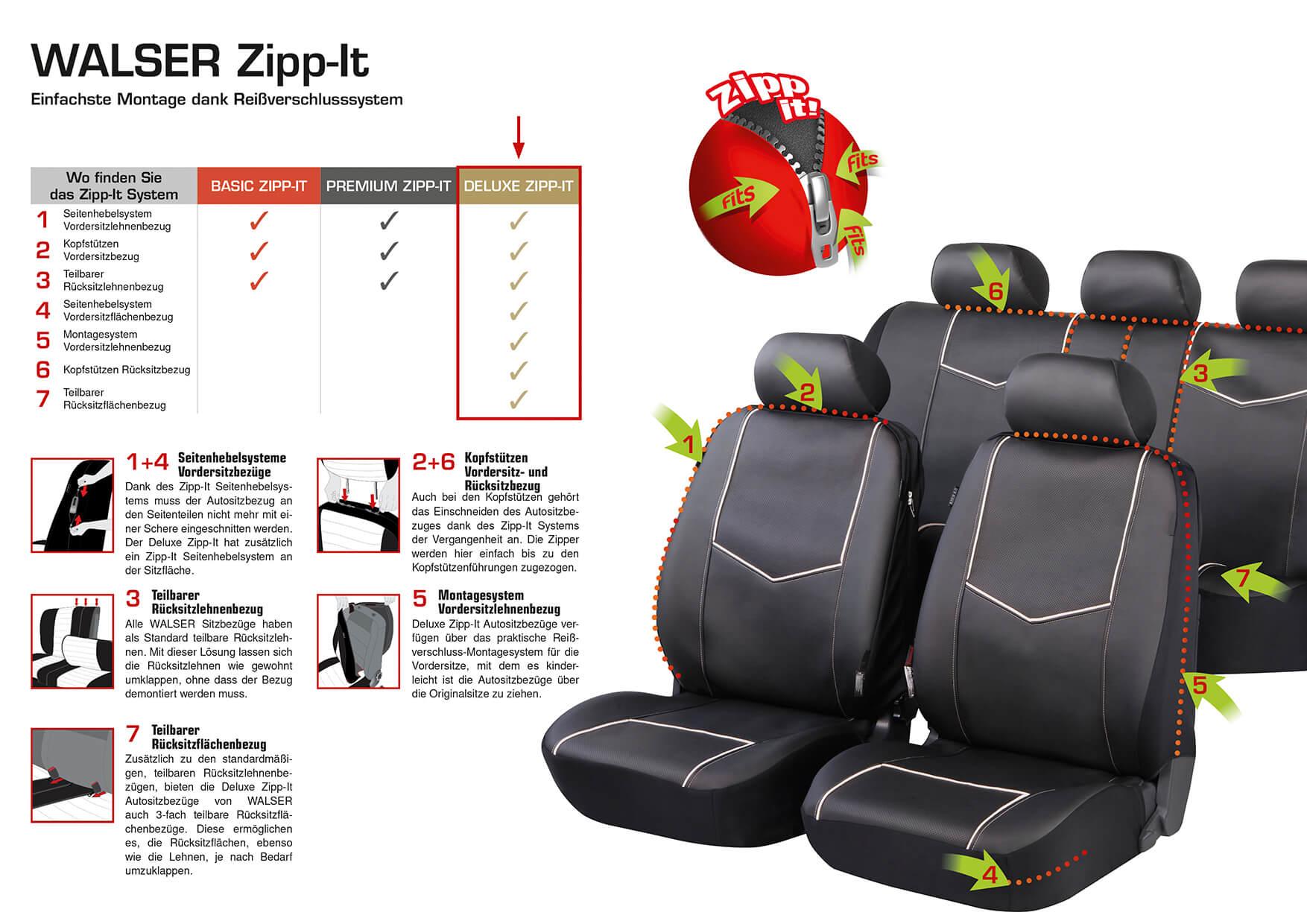 Walser Zipp IT Deluxe Paddington Auto Sitzbez/üge aus Kunstleder f/ür Vordersitze mit Reissverschluss System