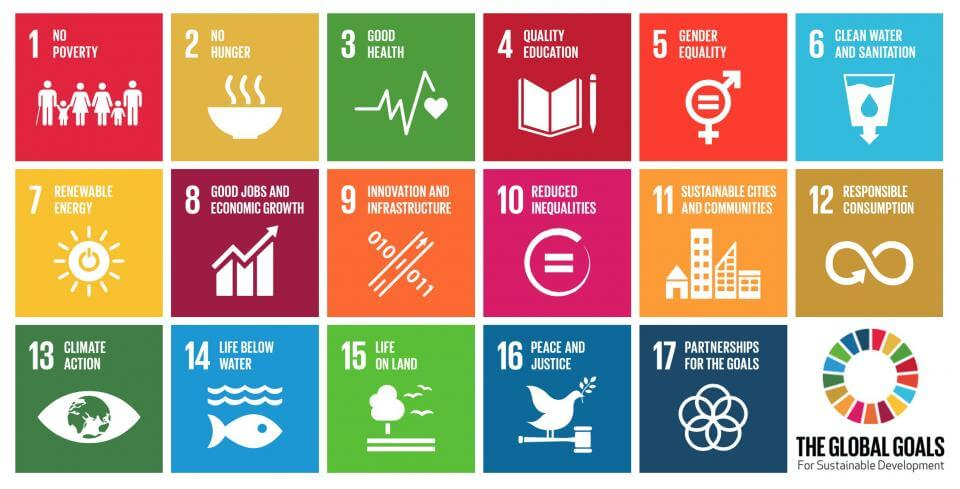 UN Ziele für nachhaltige Entwicklung
