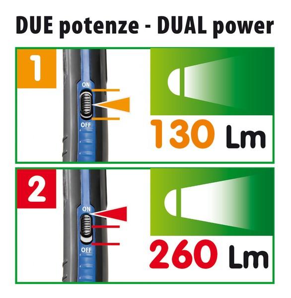 Akku LED Arbeitslampe 12/24/230V